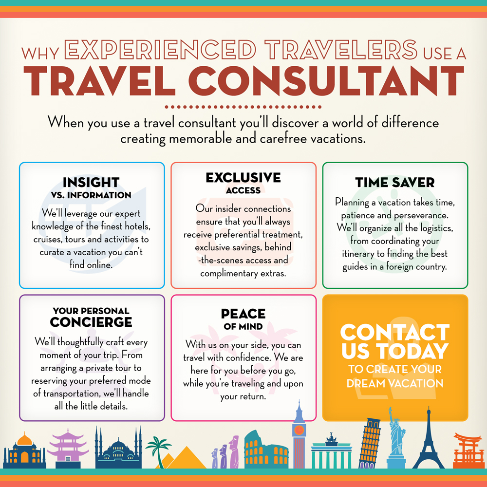 value of a travel consultant infographic